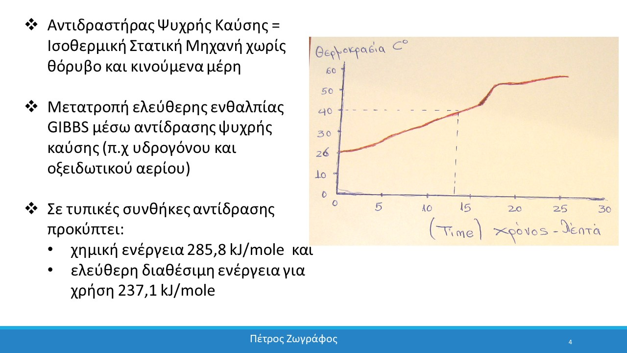 Η παρουσίαση της εφεύρεσης στην επιστημονική κοινότητα της Κύπρου - 04