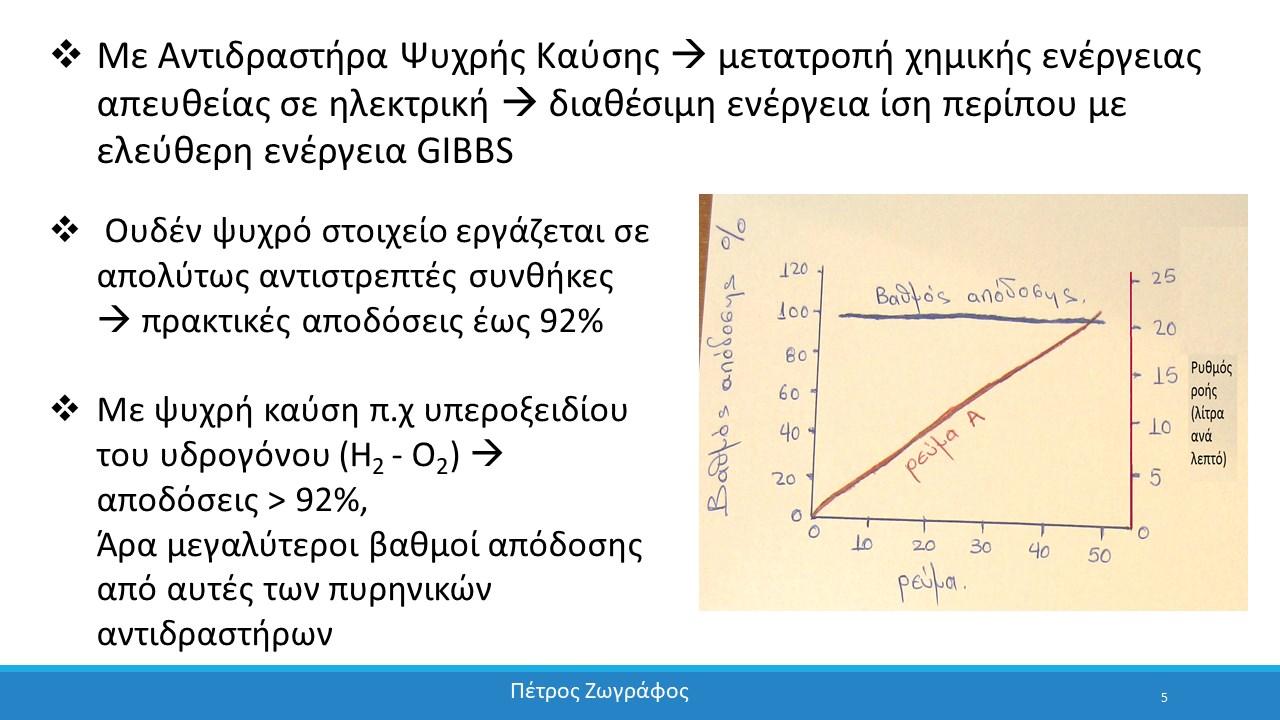 Η παρουσίαση της εφεύρεσης στην επιστημονική κοινότητα της Κύπρου - 05