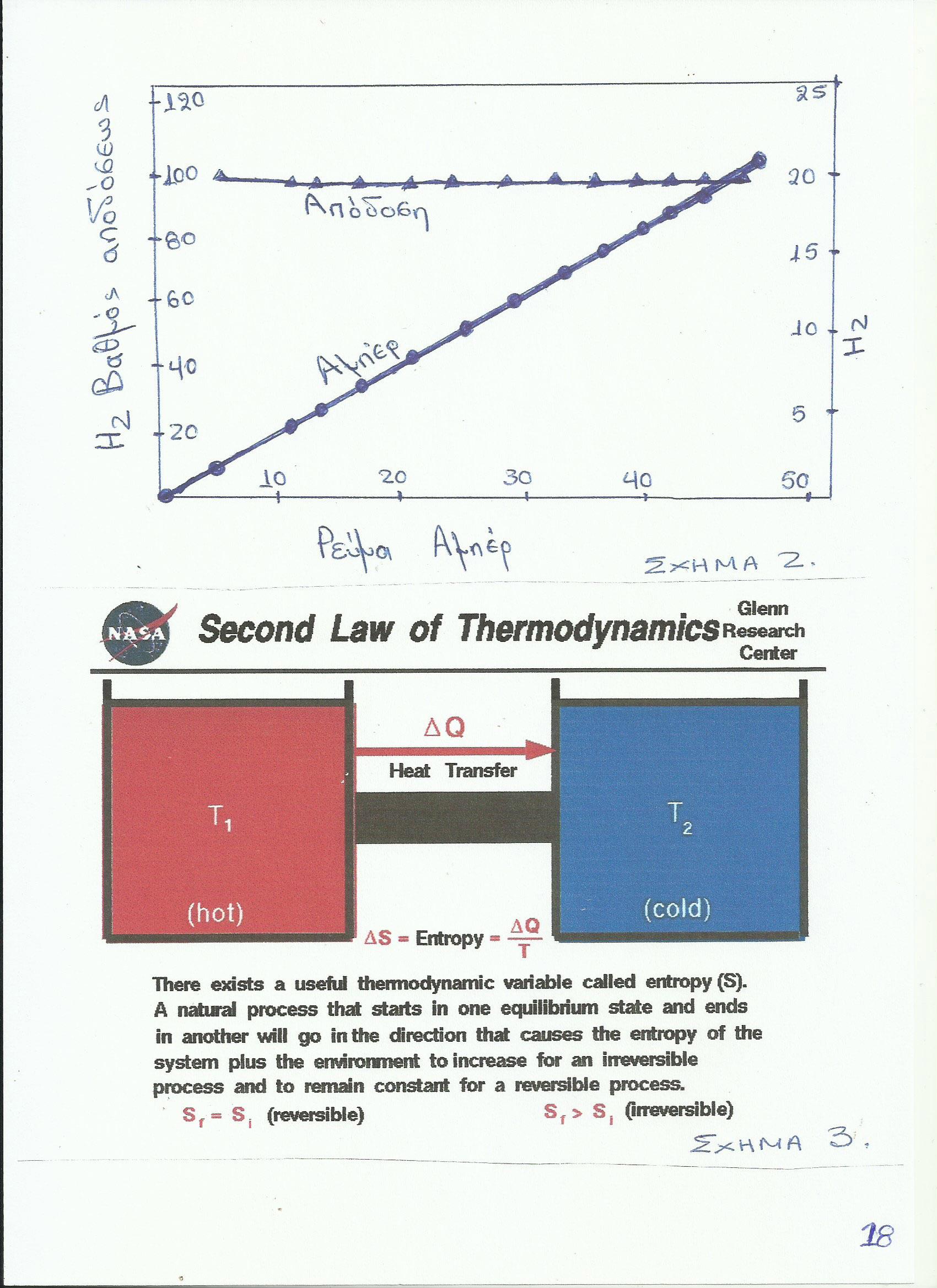 Η παράκαμψη της περιοριστικής διάταξης Carnot του 2ου νόμου της θερμοδυναμικής 2
